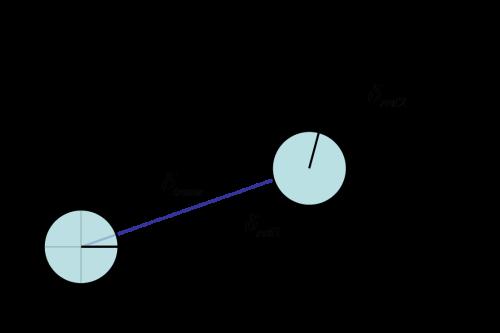 Motion_model_thrun
