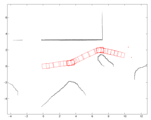 navlog-viewer: View of the robot path as exported to  MATLAB