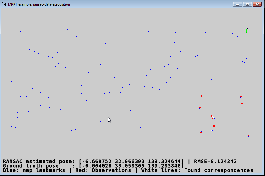 EXAMPLE_ransac-data-association