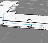 Dataset: 3 horizontal lasers