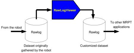 RawlogViewerRole