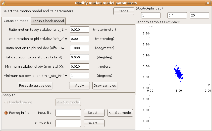 Screenshot_topic_motion_model_gauss