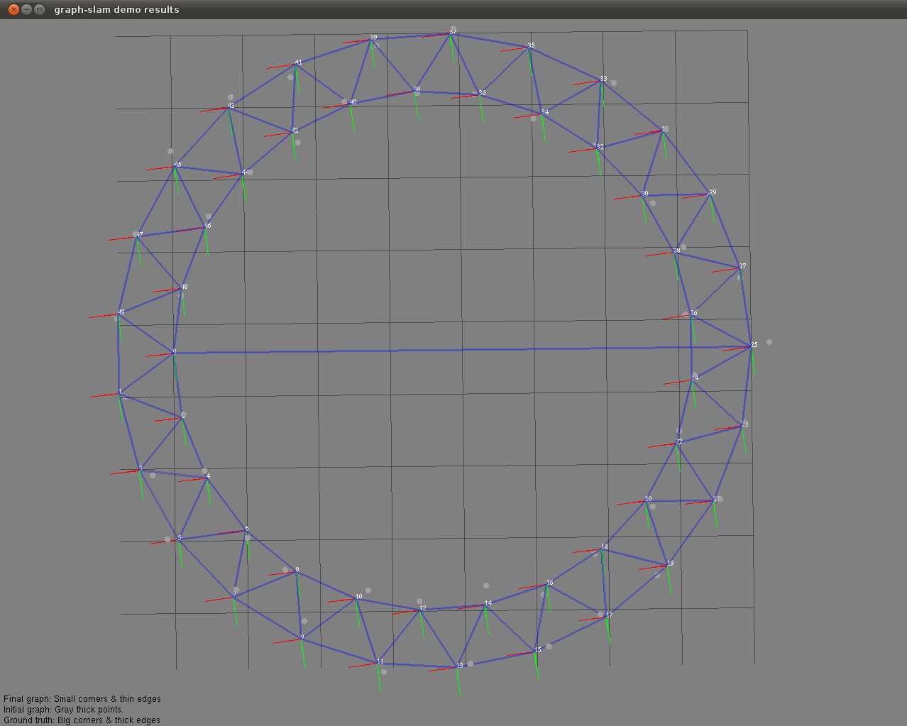 Example: graph_slam_demo